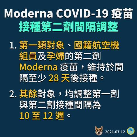 Moderna COVID-19疫苗接種第二劑間隔調整