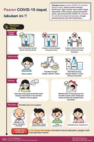 確診COVID-可以這樣做-印尼