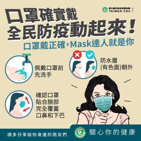 口罩確實戴-全民防疫動起來(疾管署0517)