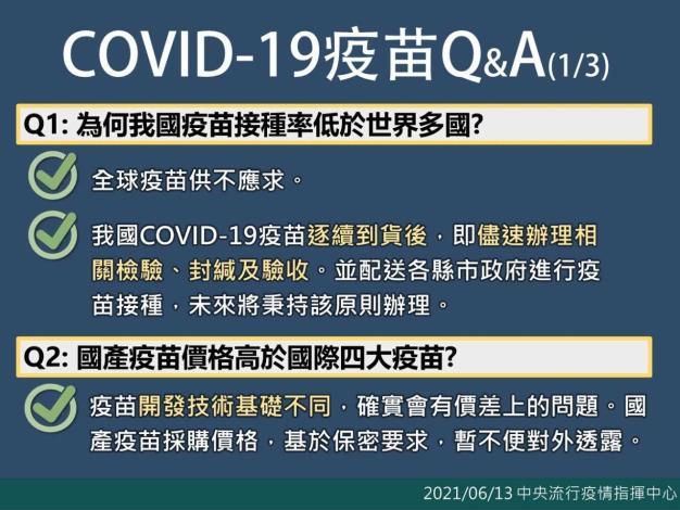 COVID-19 疫苗-1